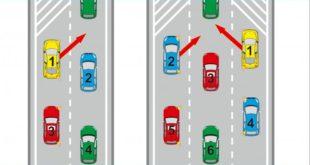 Od dziś ważne zmiany dla kierowców
